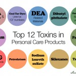 Top Toxins In Beauty Products
