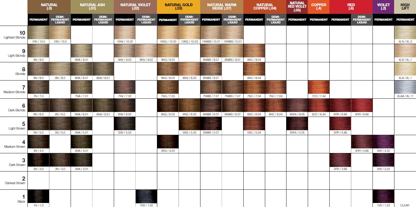 Joico Lumishine Hair Color Chart Joico Hair Color Chart