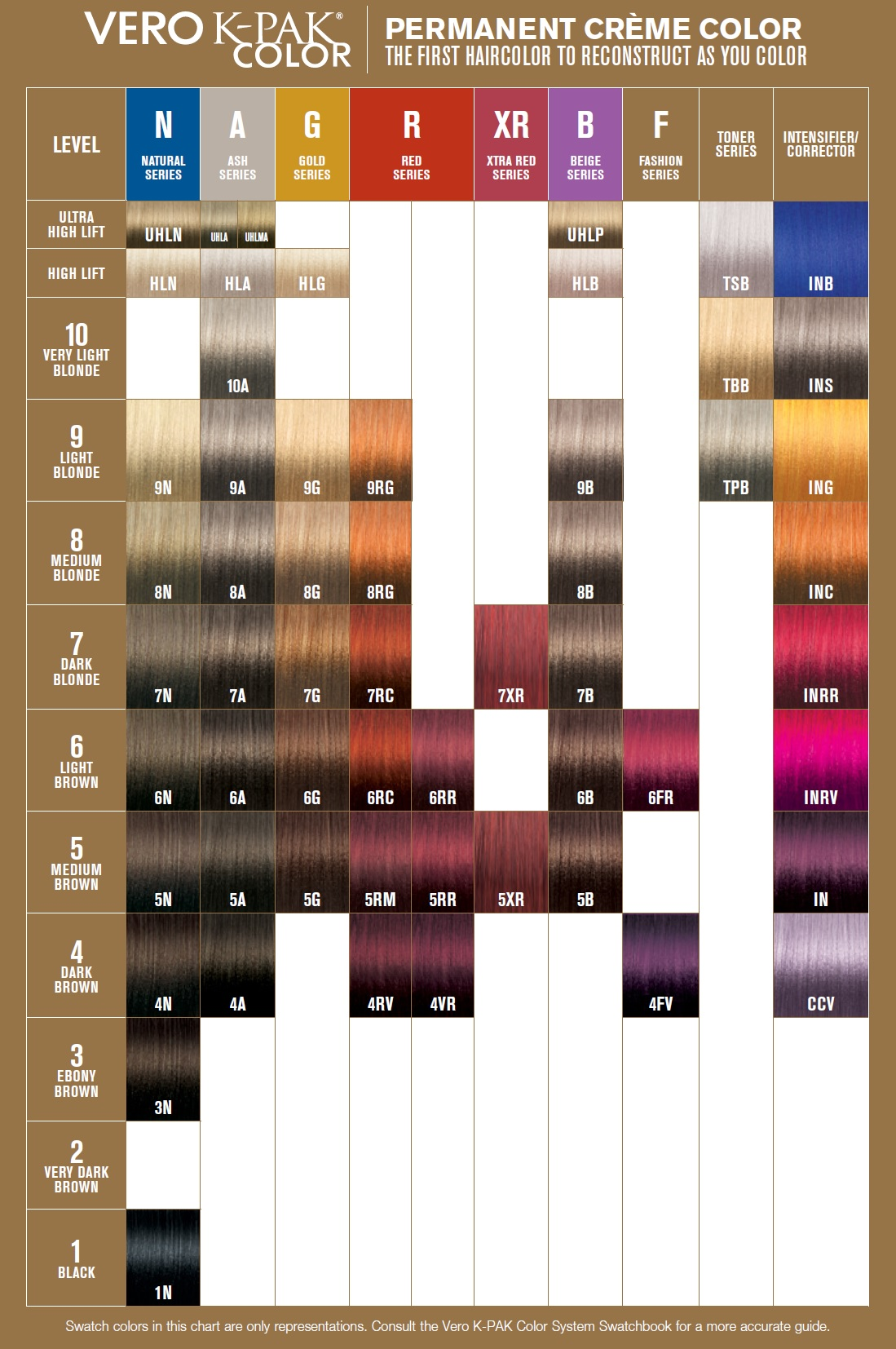 Joico Vero K Pak Color Swatches Confessions Of A