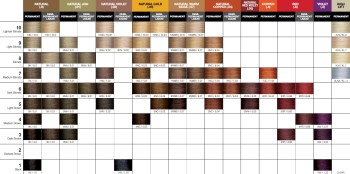 Joico-Lumishine-Color-Swatch-Chart