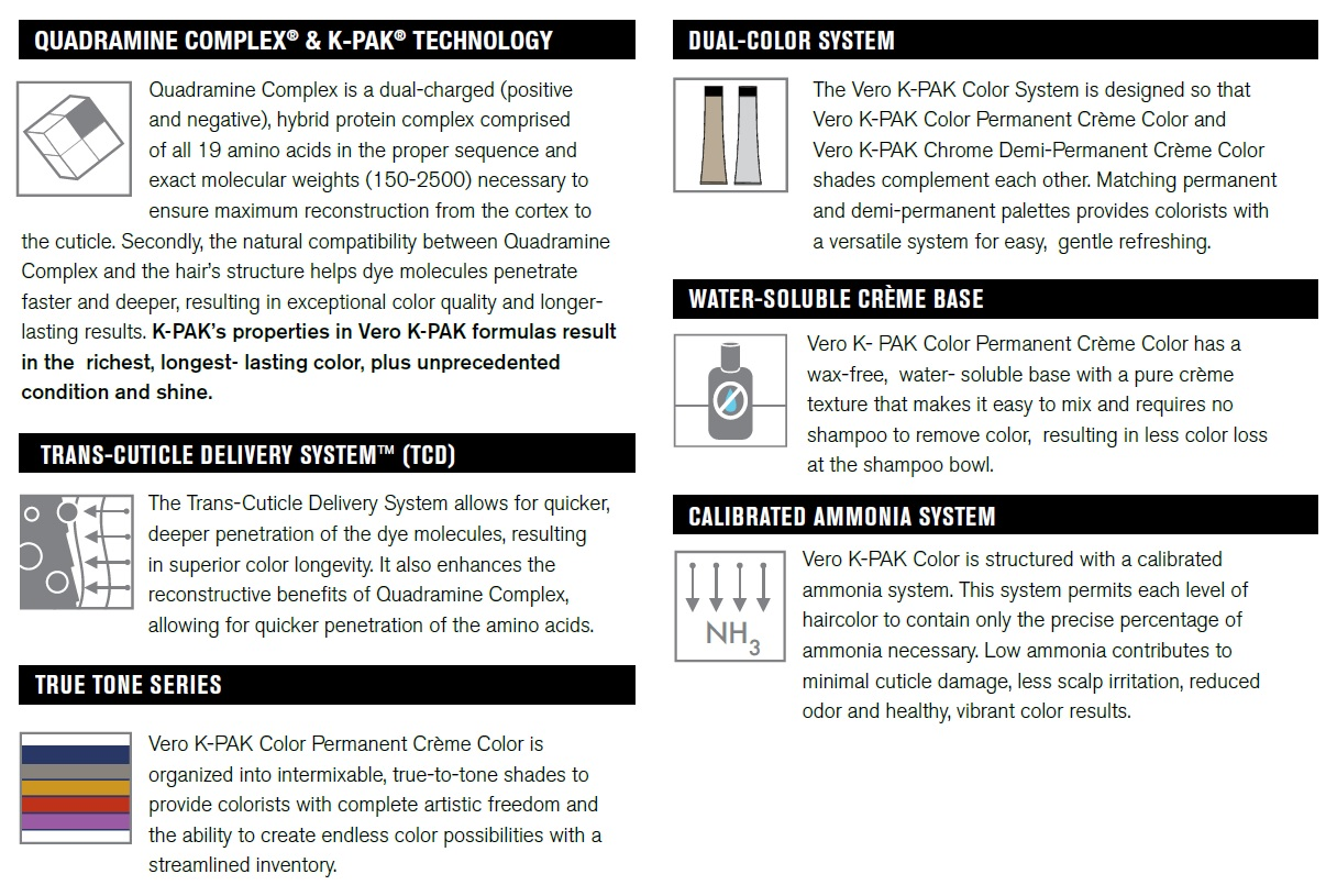 Joico-Vero-K-Pak-Color-Guide