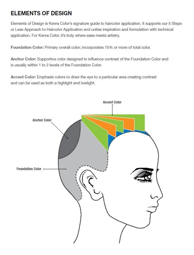 KENRA-Color-Manual-10