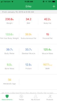 keto-progress-rhenpho-app-stats
